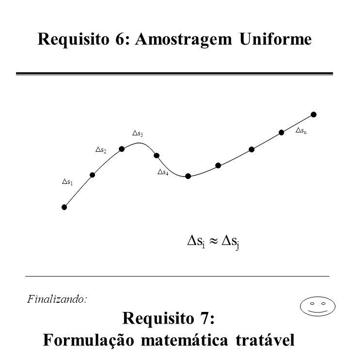 Solução Curva representada por partes através de polinômios de grau baixo (geralmente 3) t=0 t=1 Parametrização t=0 t=1t=0 t=1 t=0 t=1 u0u0 u1u1 u2u2 unun continuidade no ponto comum dos trechos