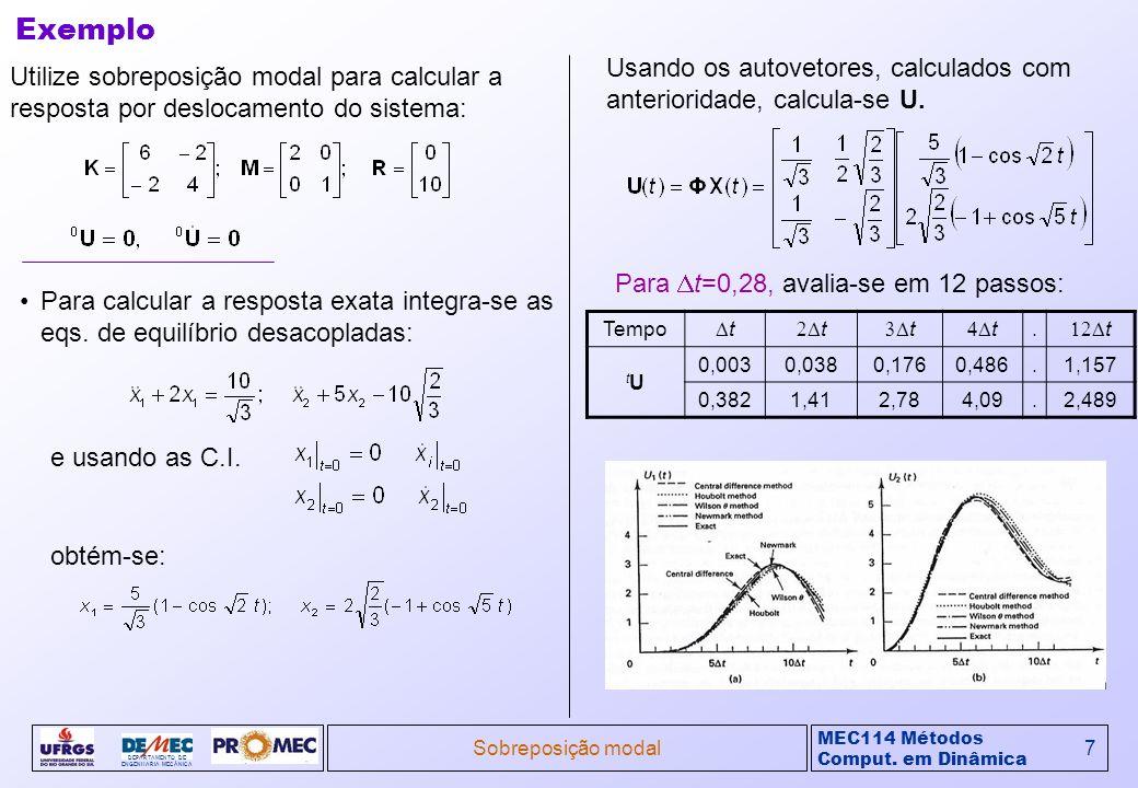 MEC114 Métodos Comput. em Dinâmica DEPARTAMENTO DE ENGENHARIA MECÂNICA Sobreposição modal7 Exemplo Utilize sobreposição modal para calcular a resposta