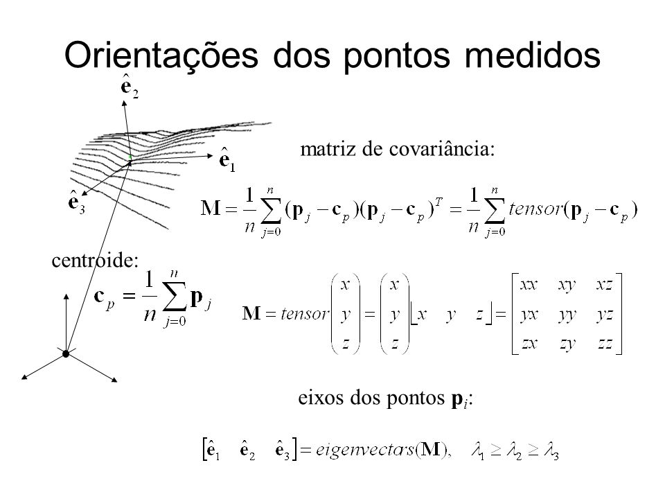 Solução inicial para o cilindro plano tangente perpendicular a ê 3 : estimativa do centro c c : estimativa do eixo z c : Não deve ser um cilindro ajustado, mas deve ser uma boa solução inicial.