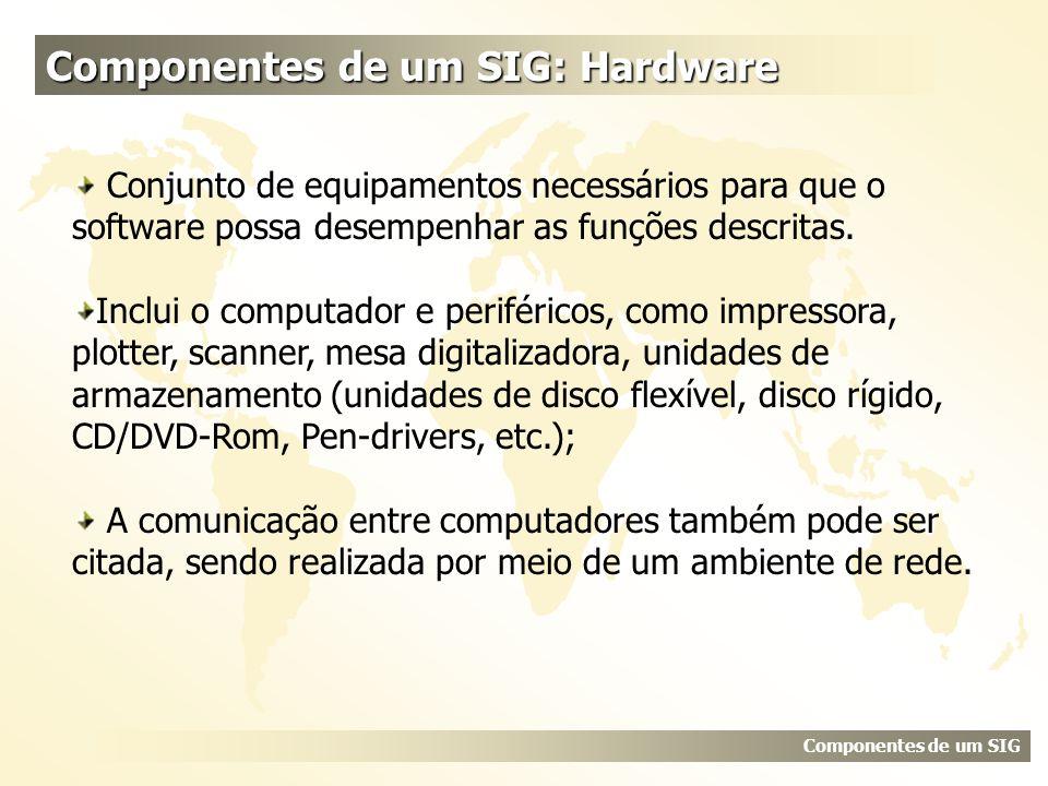 Componentes de um SIG: Hardware Componentes de um SIG Conjunto de equipamentos necessários para que o software possa desempenhar as funções descritas.