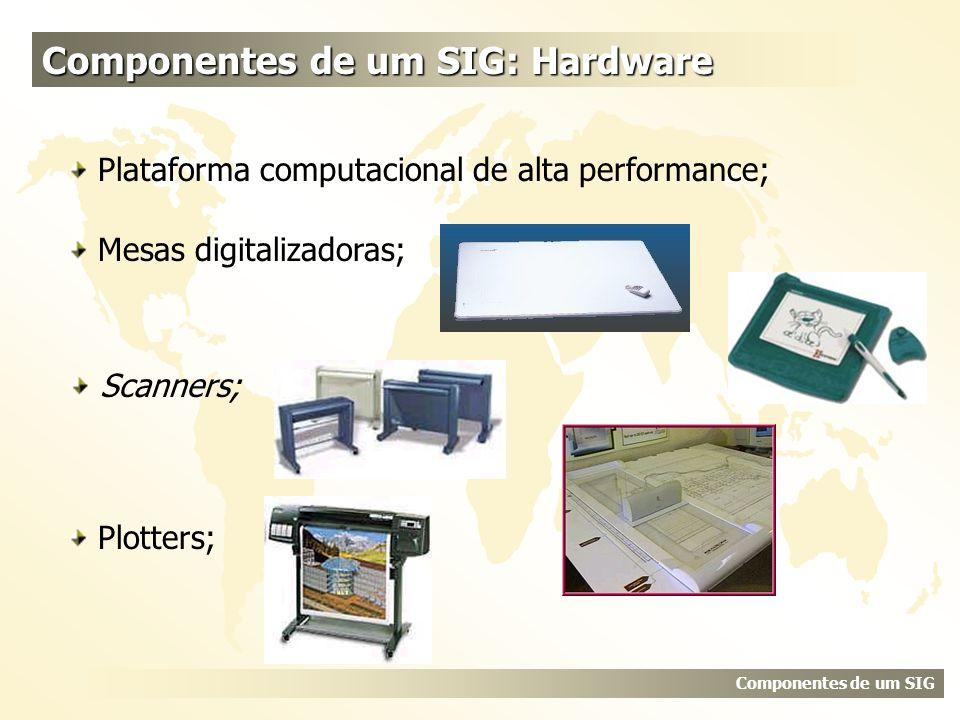 Componentes de um SIG: Hardware Componentes de um SIG Plataforma computacional de alta performance; Mesas digitalizadoras; Scanners; Plotters;