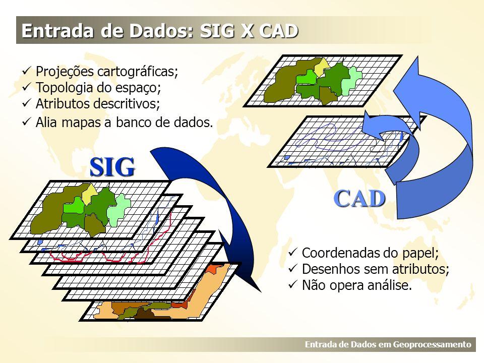 CAD Coordenadas do papel; Desenhos sem atributos; Não opera análise. SIG Projeções cartográficas; Topologia do espaço; Atributos descritivos; Alia map