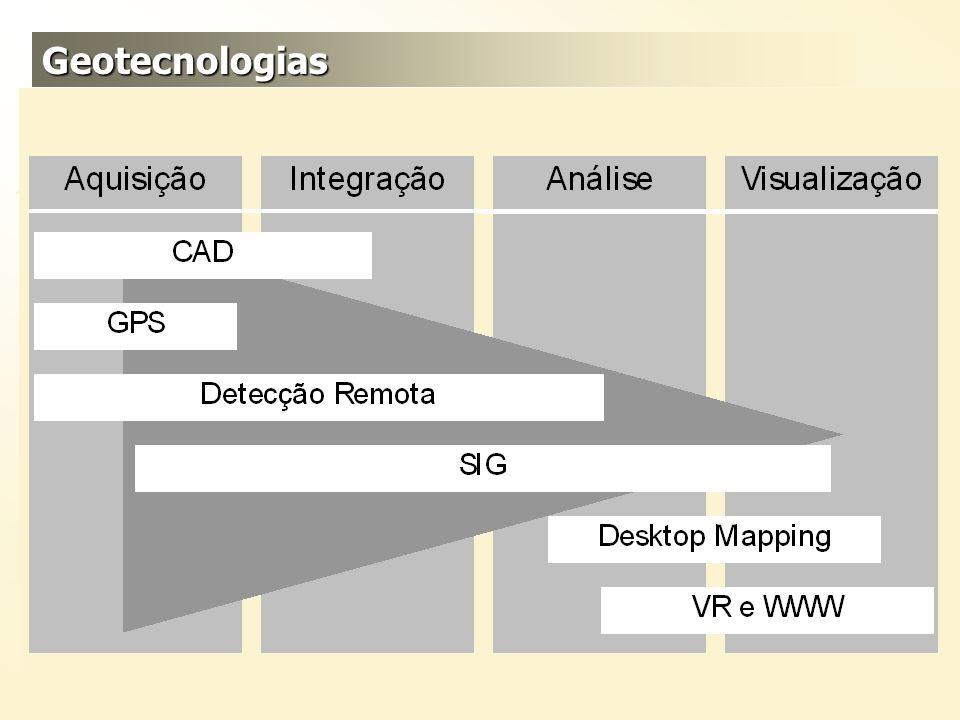 Geotecnologias