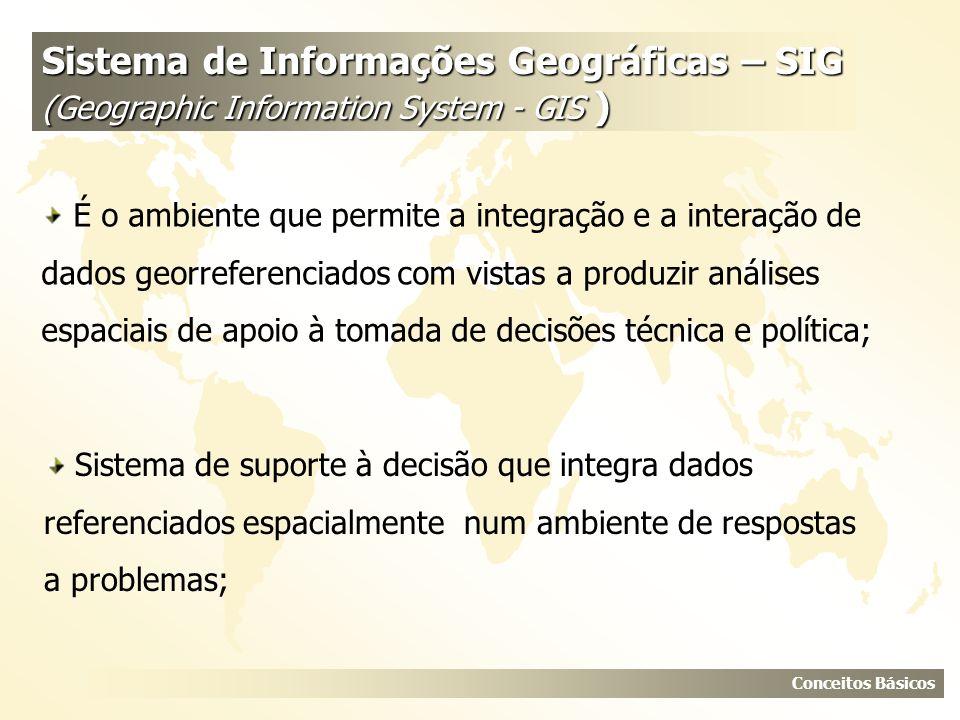 Sistema de Informações Geográficas – SIG (Geographic Information System - GIS ) É o ambiente que permite a integração e a interação de dados georrefer