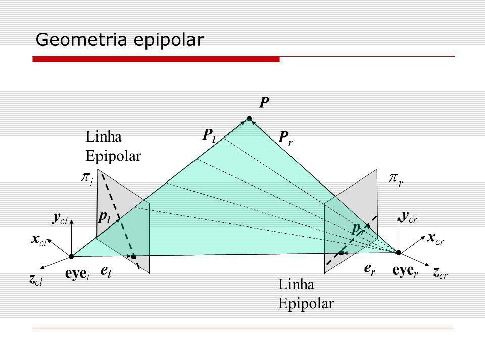Geometria epipolar eye l P eye r PlPl plpl x cl y cl z cl x cr y cr z cr prpr PrPr elel erer Linha Epipolar Linha Epipolar