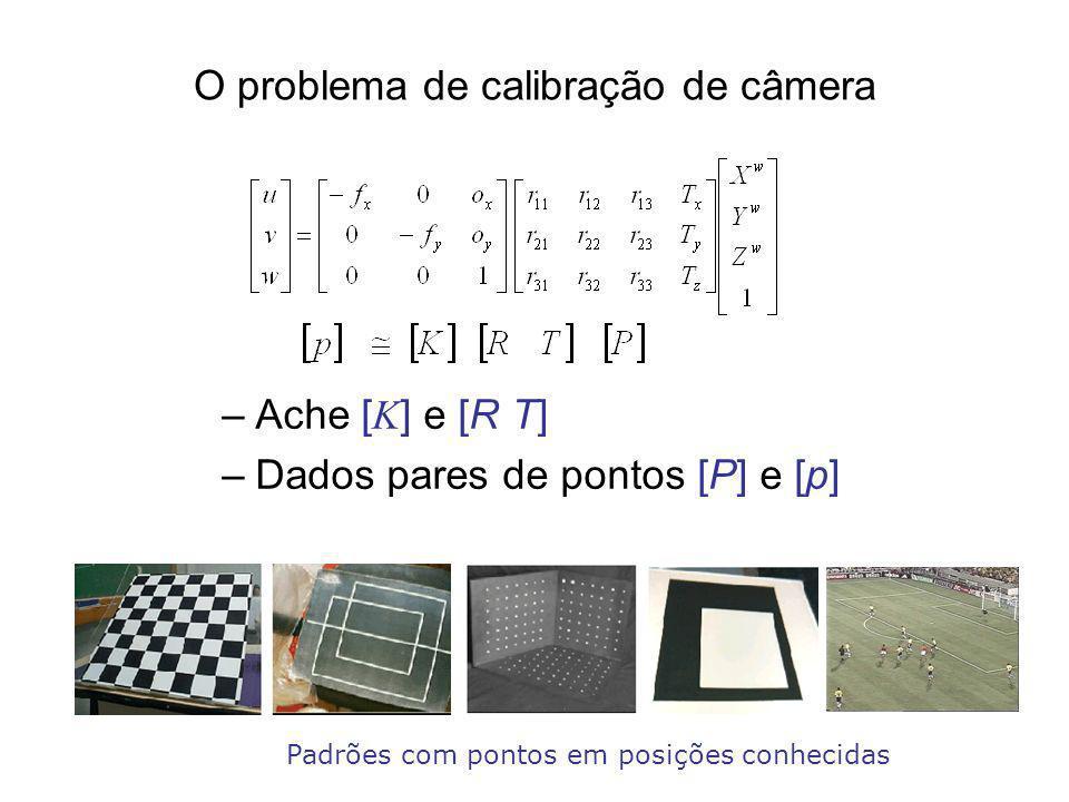 Formulação Matemática: Pontos da cena Pontos da imagem.