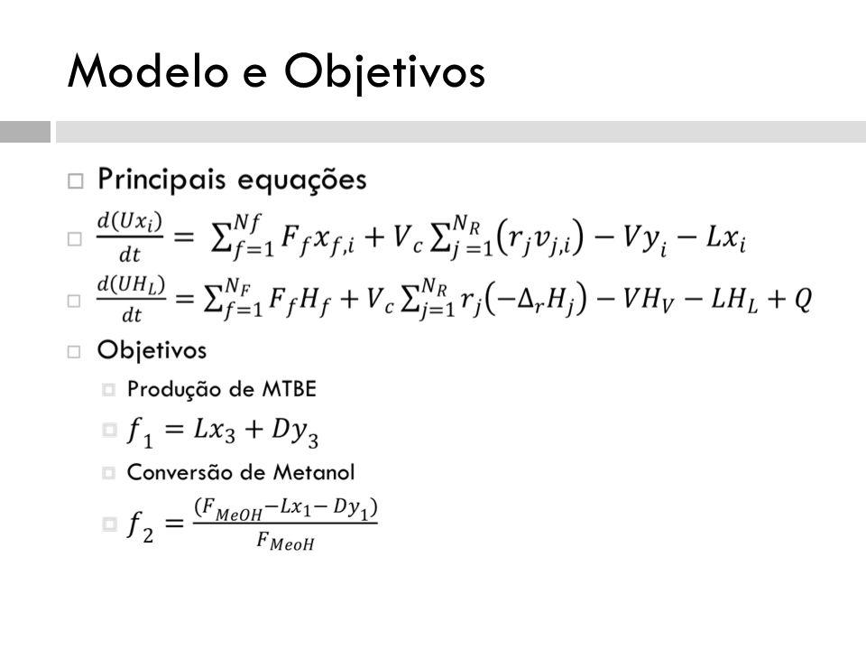 Modelo e Objetivos