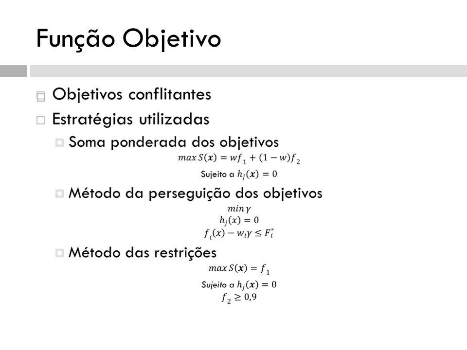 Estratégia de otimização Dados da simulação fornecidos a camada de otimização Calculo dos setpoints para pela rotina fmincon (MATLAB)® Simulação com os novos setpoints utilizando a rotina DASSLC
