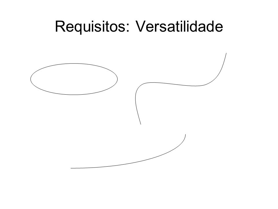 Requisitos: Versatilidade
