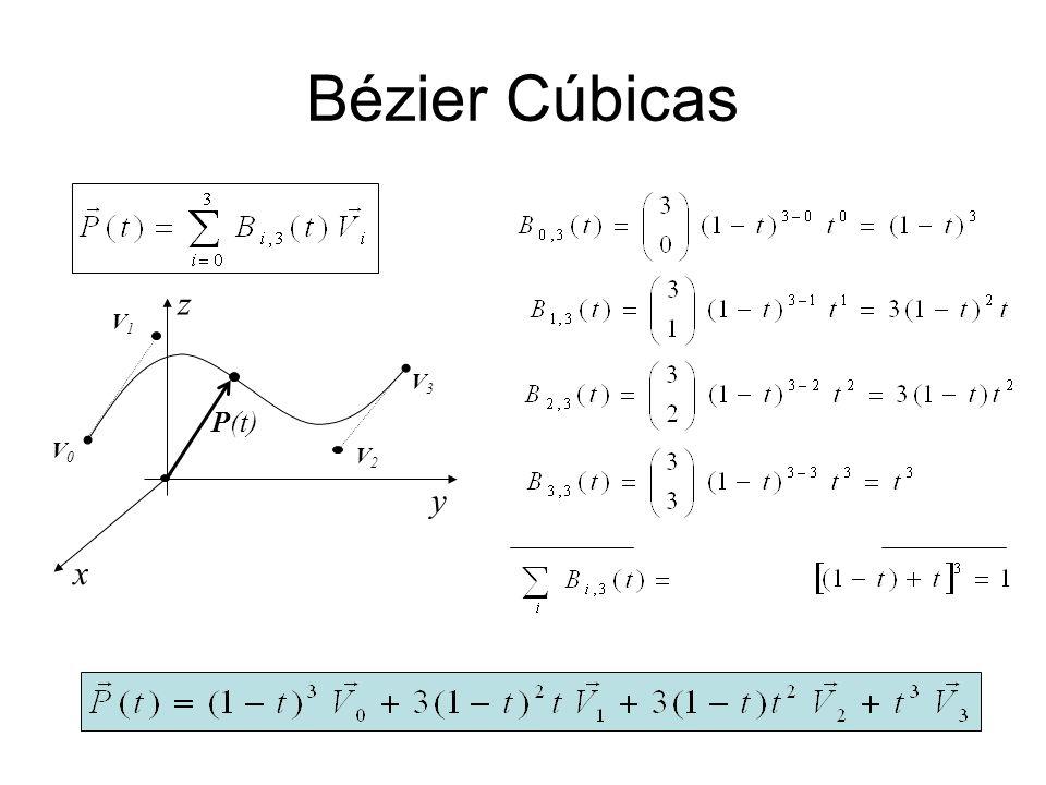 Bézier Cúbicas x P(t) y z V0V0 V1V1 V2V2 V3V3