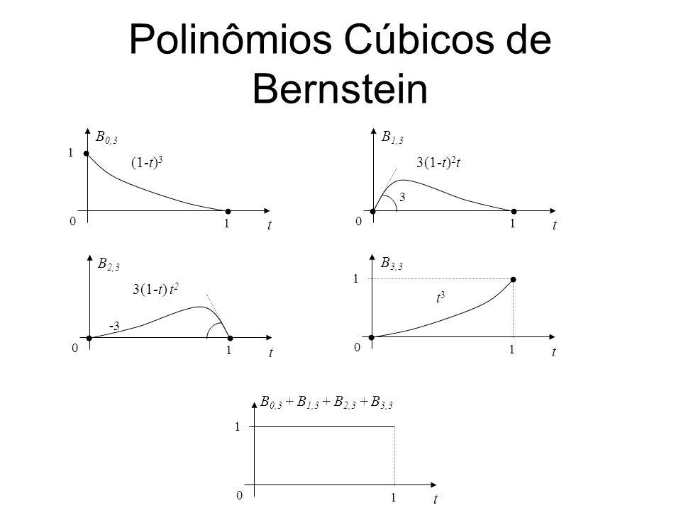 Polinômios Cúbicos de Bernstein 1 1 0 t B 0,3 (1-t) 3 3 1 0 t B 1,3 3(1-t) 2 t 1 1 0 t B 3,3 t3t3 1 0 t B 2,3 3(1-t) t 2 -3 1 1 0 t B 0,3 + B 1,3 + B 2,3 + B 3,3