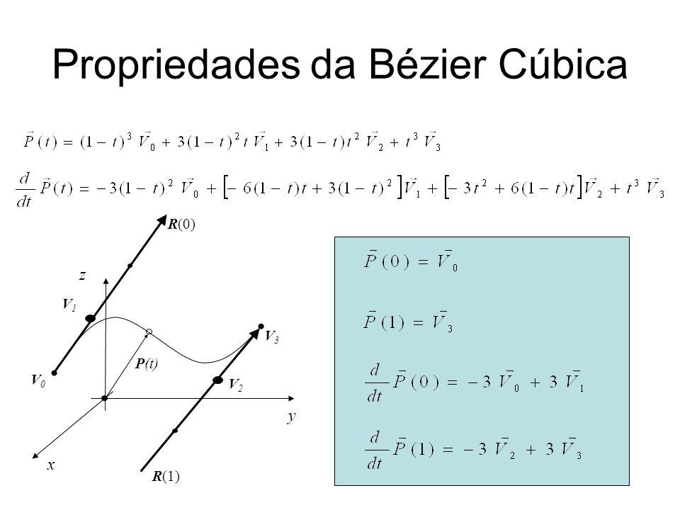 Propriedades da Bézier Cúbica x P(t) y z V0V0 V1V1 V2V2 V3V3 R(0) R(1)