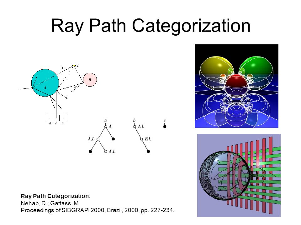 Ray Path Categorization Ray Path Categorization. Nehab, D.; Gattass, M.