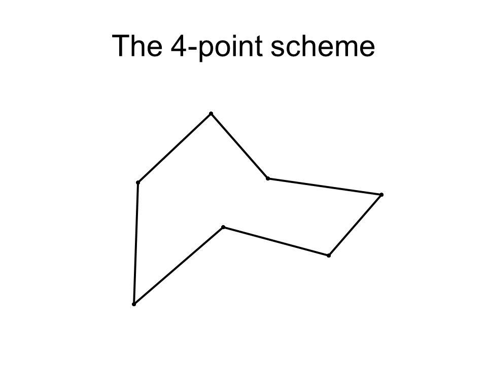 The 4-point scheme