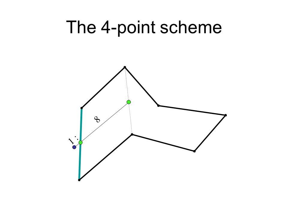 The 4-point scheme 1 : 8