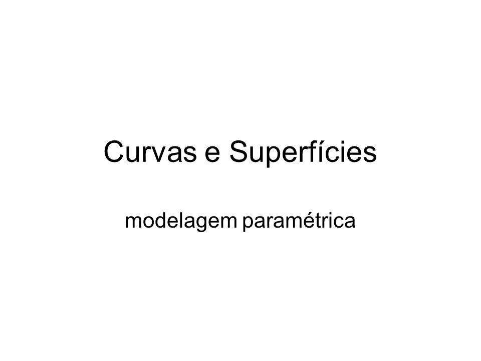 Curvas e Superfícies modelagem paramétrica