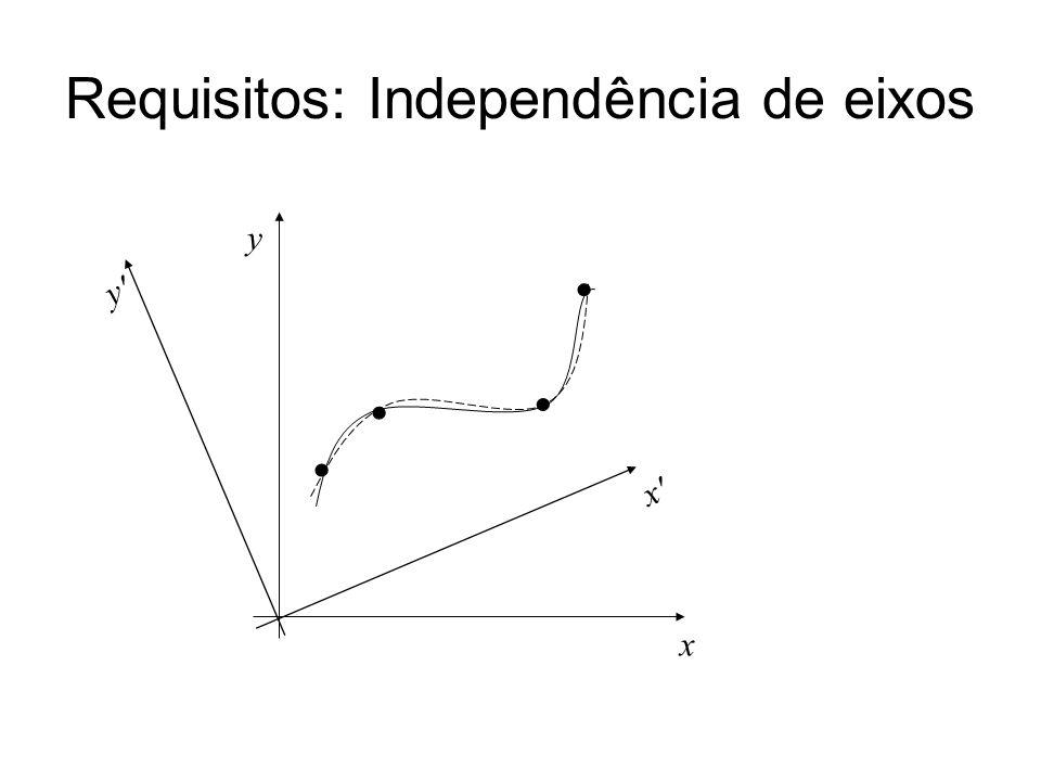 Requisitos: Independência de eixos x y x y