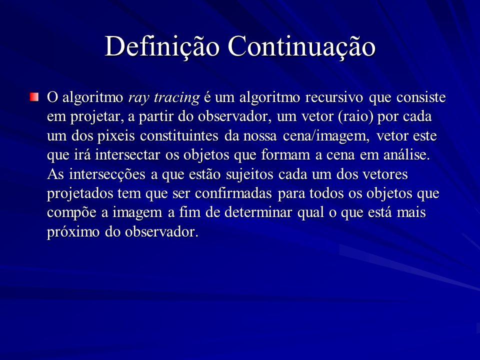 Definição Continuação O algoritmo ray tracing é um algoritmo recursivo que consiste em projetar, a partir do observador, um vetor (raio) por cada um d
