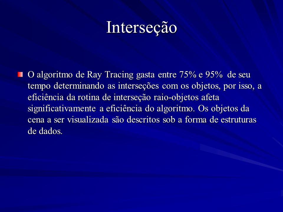 Interseção O algoritmo de Ray Tracing gasta entre 75% e 95% de seu tempo determinando as interseções com os objetos, por isso, a eficiência da rotina
