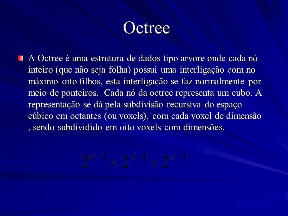 Octree Octree A Octree é uma estrutura de dados tipo arvore onde cada nó inteiro (que não seja folha) possui uma interligação com no máximo oito filho