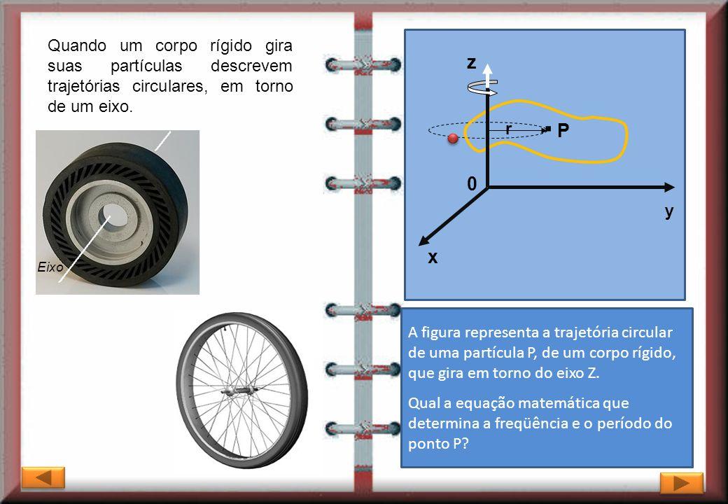 Quando um corpo rígido gira suas partículas descrevem trajetórias circulares, em torno de um eixo. Eixo x y z 0 r P. A figura representa a trajetória