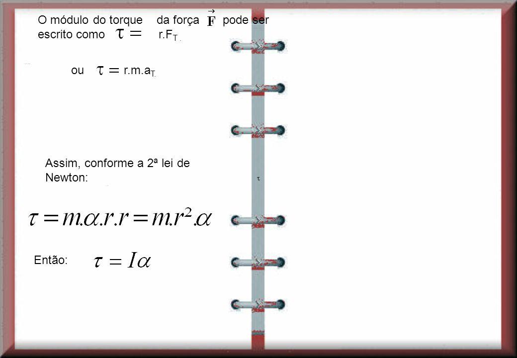 O módulo do torque da força pode ser escrito como r.F T. ou r.m.a T. Assim, conforme a 2ª lei de Newton: Então: