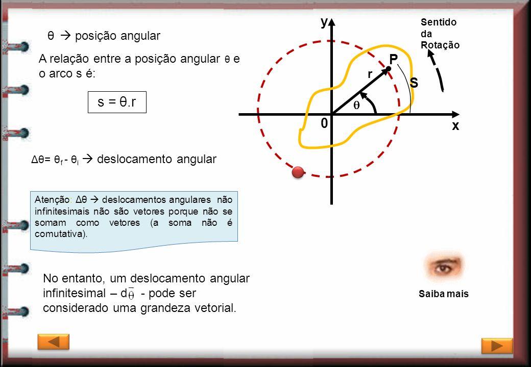 A relação entre a posição angular θ e o arco s é: Δθ= θ f - θ i deslocamento angular Sentido da Rotação 0 r P S x y Atenção: Δθ deslocamentos angulare