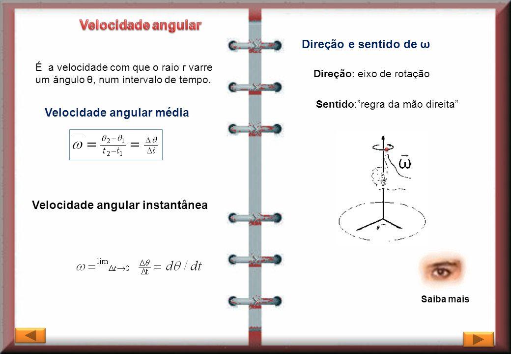 Velocidade angular instantânea É a velocidade com que o raio r varre um ângulo θ, num intervalo de tempo. Direção e sentido de ω Velocidade angular mé