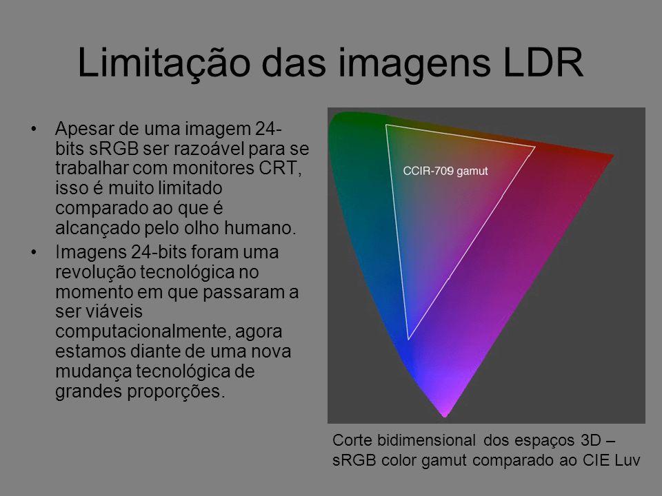 Radiance Format (.pic,.hdr) 8 bits por canal: 3 mantissas + 1 expoente Formato simples com código fonte livre Não cobre todo o gamut...