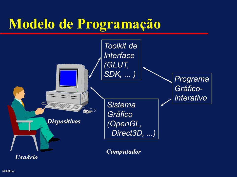 MGattass Modelo de Programação Usuário Dispositivos Computador Toolkit de Interface (GLUT, SDK,... ) Sistema Gráfico (OpenGL, Direct3D,...) Programa G