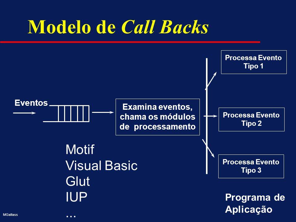 MGattass Modelo de Call Backs Examina eventos, chama os módulos de processamento Processa Evento Tipo 1 Processa Evento Tipo 2 Processa Evento Tipo 3