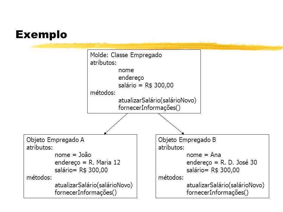 Exemplo Molde: Classe Empregado atributos: nome endereço salário = R$ 300,00 métodos: atualizarSalário(salárioNovo) fornecerInformações() Objeto Empre