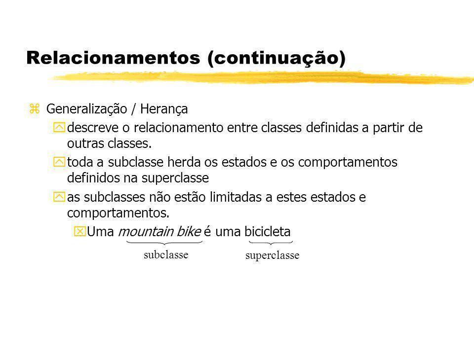Relacionamentos (continuação) zGeneralização / Herança ydescreve o relacionamento entre classes definidas a partir de outras classes. ytoda a subclass