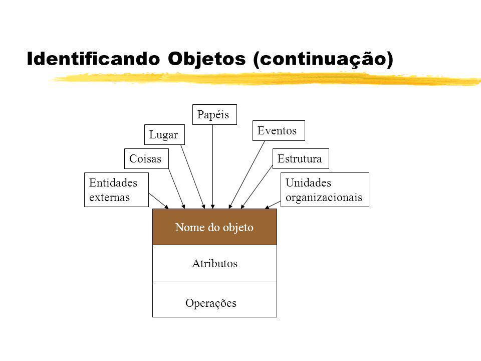 Identificando Objetos (continuação) Atributos Nome do objeto Operações Unidades organizacionais Estrutura Lugar Entidades externas Papéis Eventos Cois