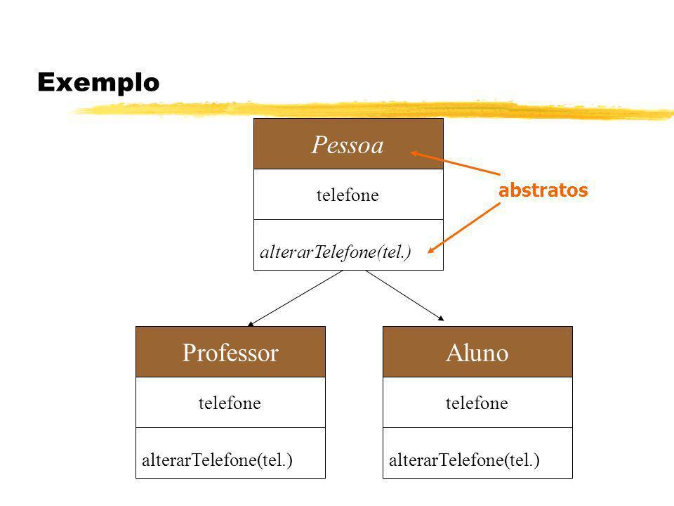 Exemplo telefone Pessoa alterarTelefone(tel.) telefone Professor alterarTelefone(tel.) telefone Aluno alterarTelefone(tel.) abstratos