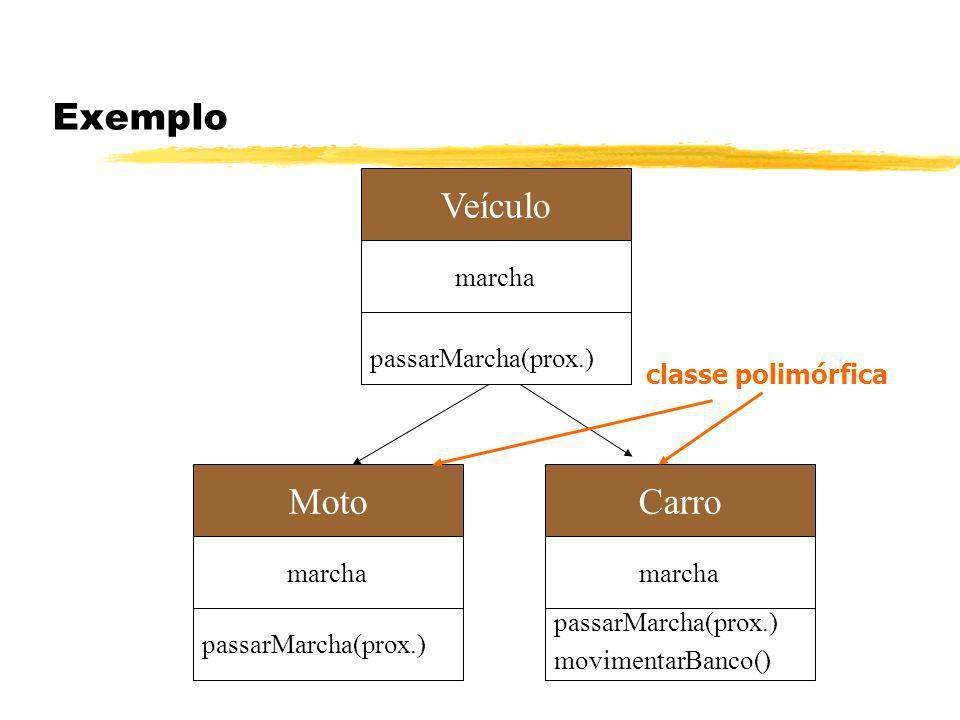 Exemplo marcha Veículo passarMarcha(prox.) marcha Moto passarMarcha(prox.) marcha Carro passarMarcha(prox.) movimentarBanco() classe polimórfica
