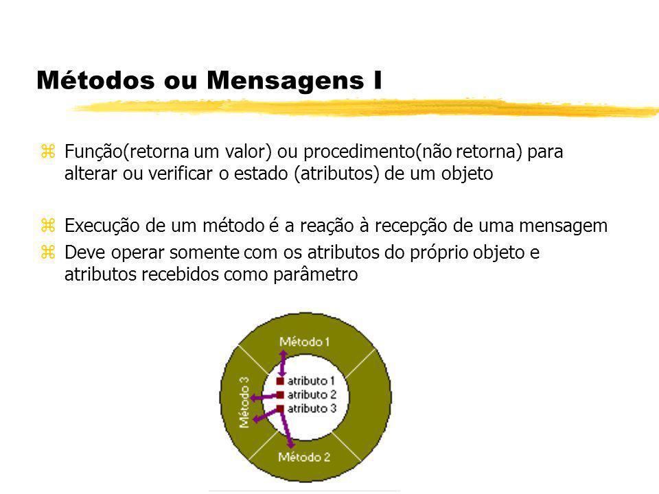 Métodos ou Mensagens II zObjetos de software interagem e se comunicam uns com os outros através do envio de mensagem zQuando um objeto A quer que o objeto B faça uma ação, o objeto A envia uma mensagem ao objeto B A pede para B fazer Ação = A pede para B executar Método X Objeto AObjeto B Mensagem
