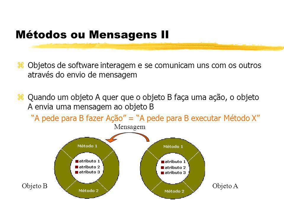 Métodos ou Mensagens III zTrês componentes compreendem uma mensagem: yo objeto para o qual a mensagem é enviada yo nome do método a ser executado yparâmetros necessários para execução do método A pede para B fazer Ação = Você pede para a Bicicleta Passar_Marcha(marchaAnterior) VocêBicicleta Passar_marcha (marchaAnterior)