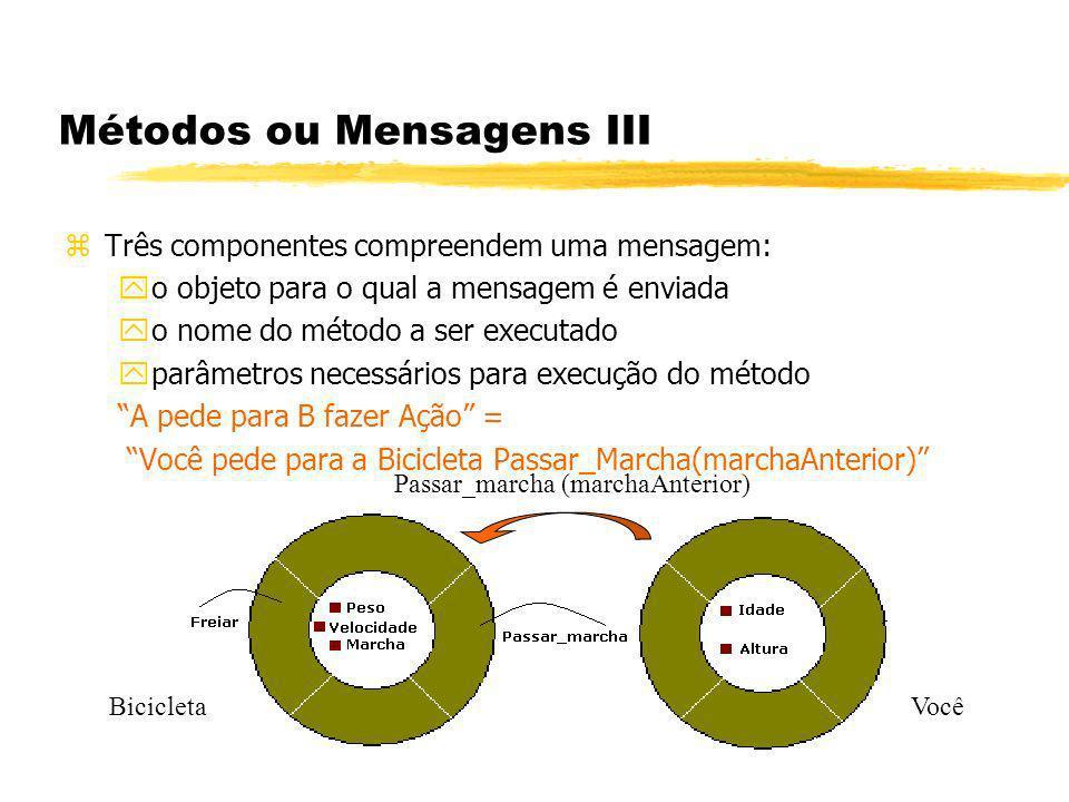 Métodos ou Mensagens III zTrês componentes compreendem uma mensagem: yo objeto para o qual a mensagem é enviada yo nome do método a ser executado ypar