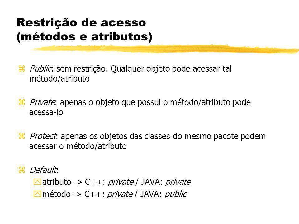 Restrição de acesso (métodos e atributos) zPublic: sem restrição. Qualquer objeto pode acessar tal método/atributo zPrivate: apenas o objeto que possu