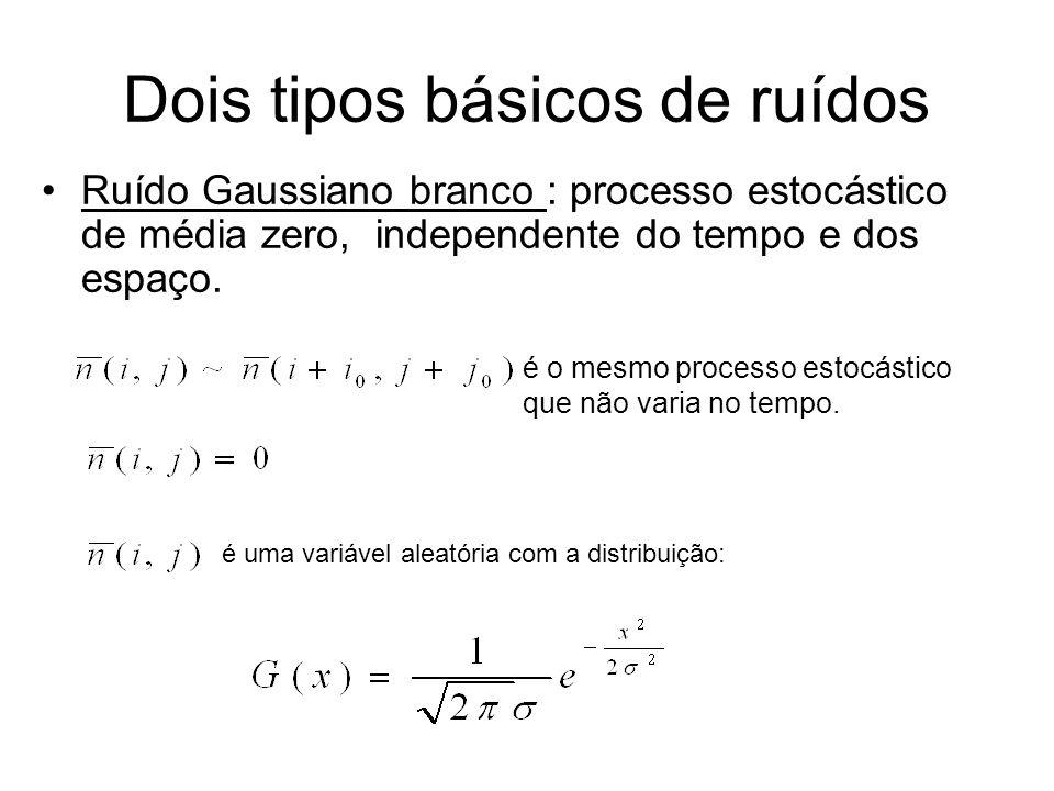Dois tipos básicos de ruídos Ruído Gaussiano branco : processo estocástico de média zero, independente do tempo e dos espaço. é o mesmo processo estoc