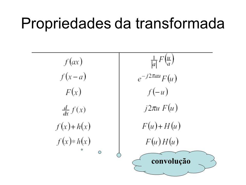 Propriedades da transformada convolução