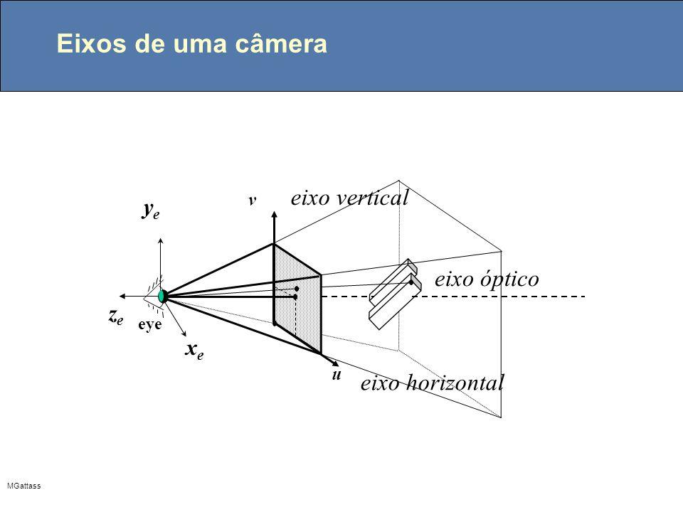 MGattass Eixos de uma câmera eixo óptico v u eye xexe yeye zeze eixo horizontal eixo vertical