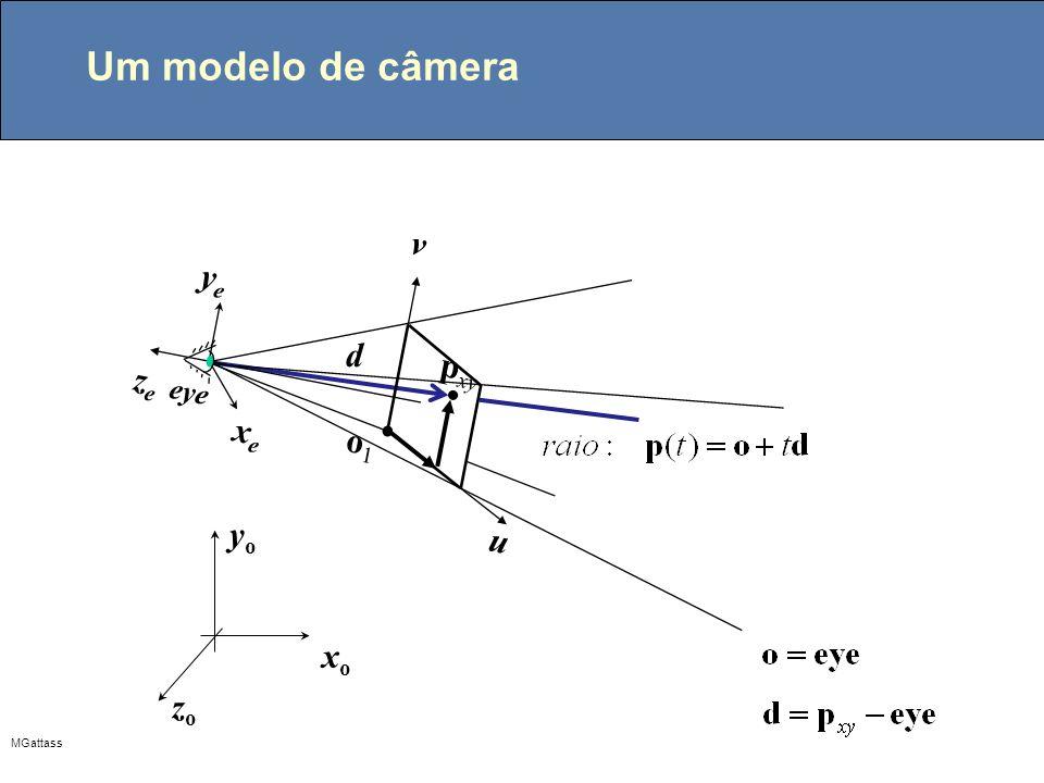 MGattass Um modelo de câmera zozo xoxo yoyo xexe yeye zeze u v o1o1 eye p xy d