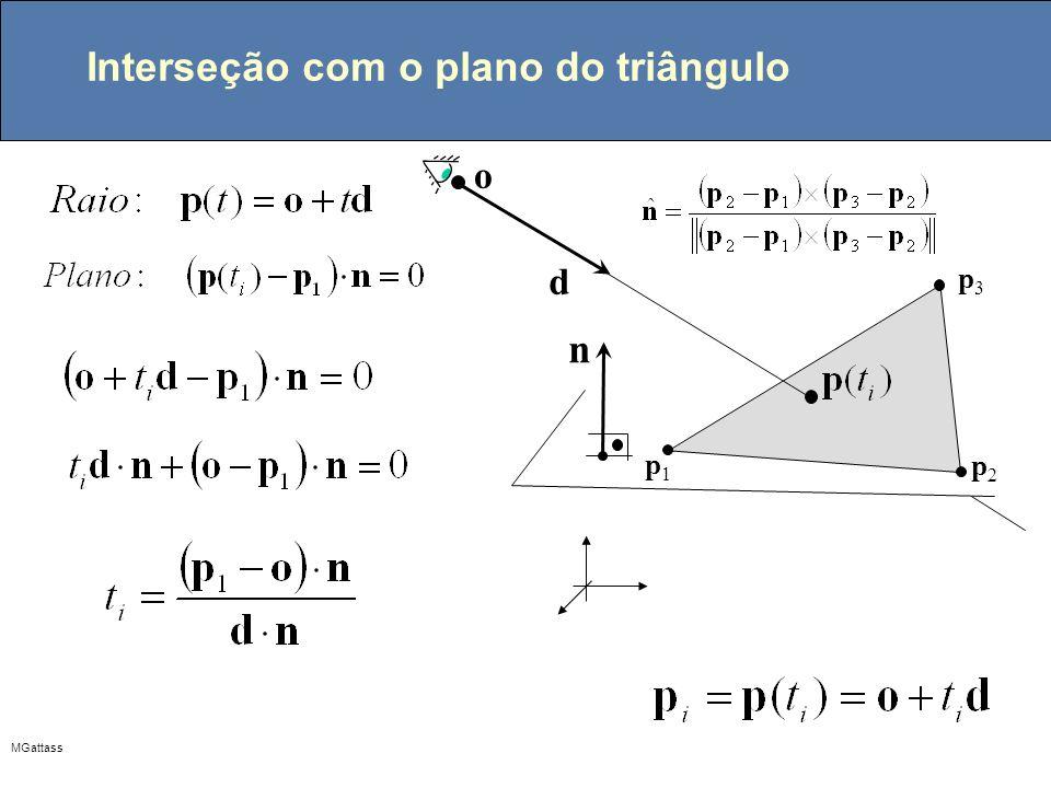 MGattass Interseção com o plano do triângulo o d p1p1 n p2p2 p3p3