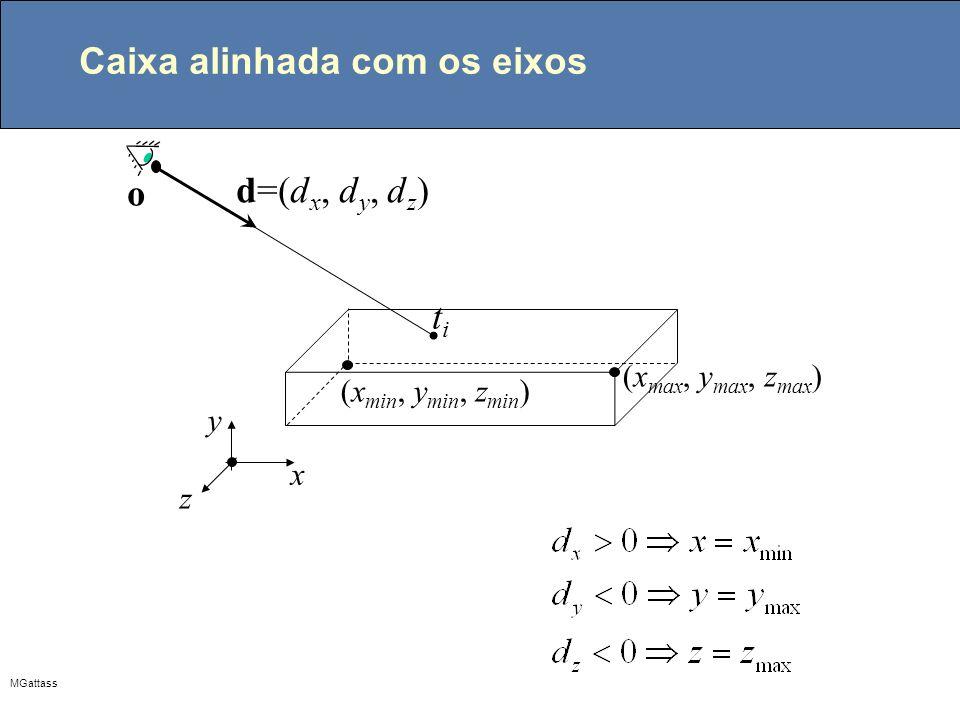 MGattass Caixa alinhada com os eixos x y z (x min, y min, z min ) (x max, y max, z max ) o d=(d x, d y, d z ) titi