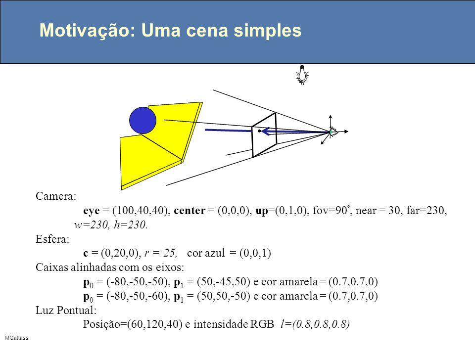 MGattass Motivação: Uma cena simples Camera: eye = (100,40,40), center = (0,0,0), up=(0,1,0), fov=90 º, near = 30, far=230, w=230, h=230. Esfera: c =