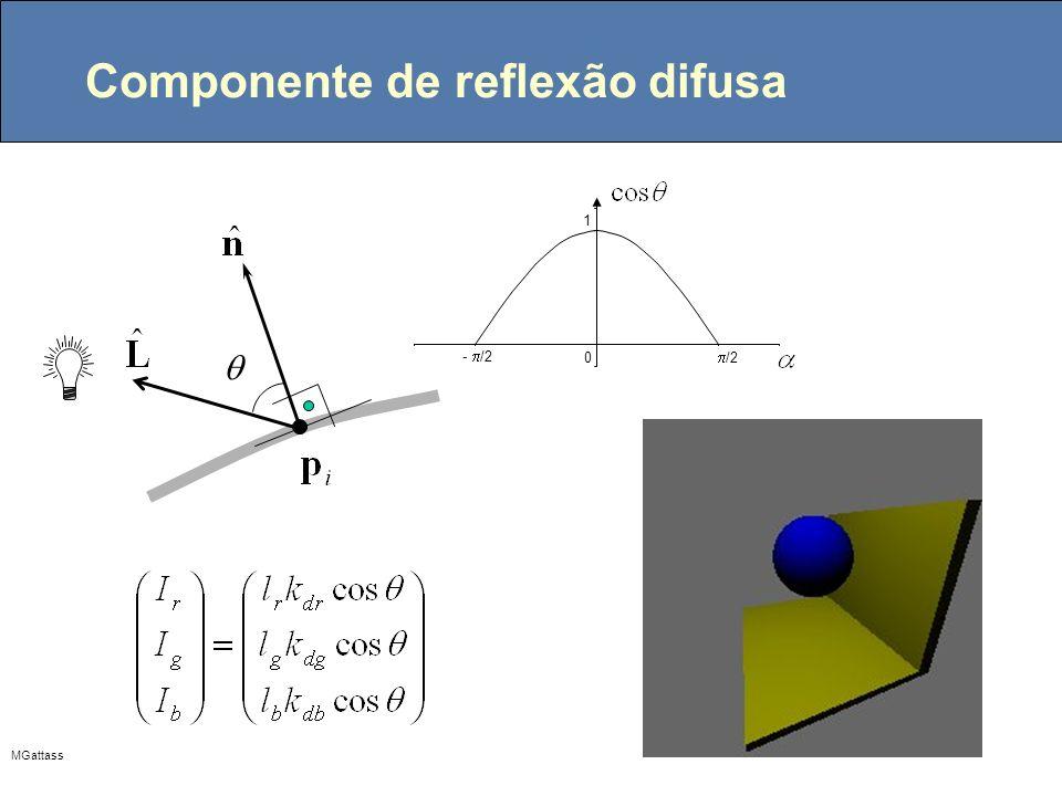 MGattass Componente de reflexão difusa - /2 0 /2 1