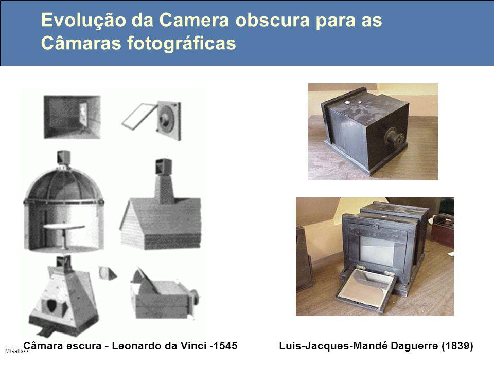 MGattass Evolução da Camera obscura para as Câmaras fotográficas Luis-Jacques-Mandé Daguerre (1839)Câmara escura - Leonardo da Vinci -1545