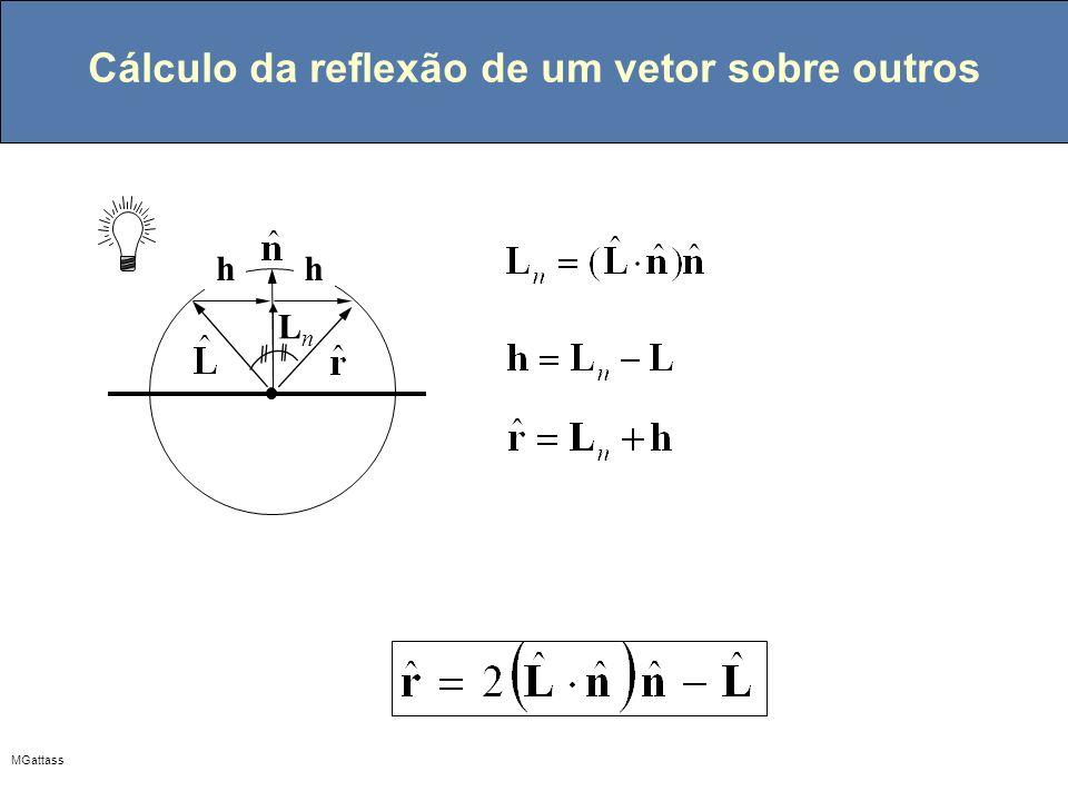 MGattass Cálculo da reflexão de um vetor sobre outros hh LnLn